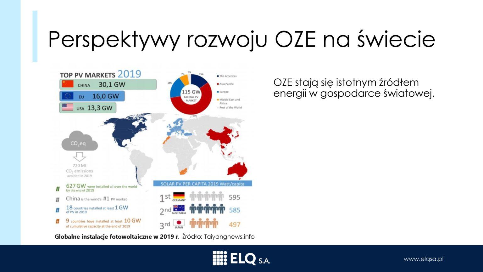 Prezentacja_ELQ_ PL17