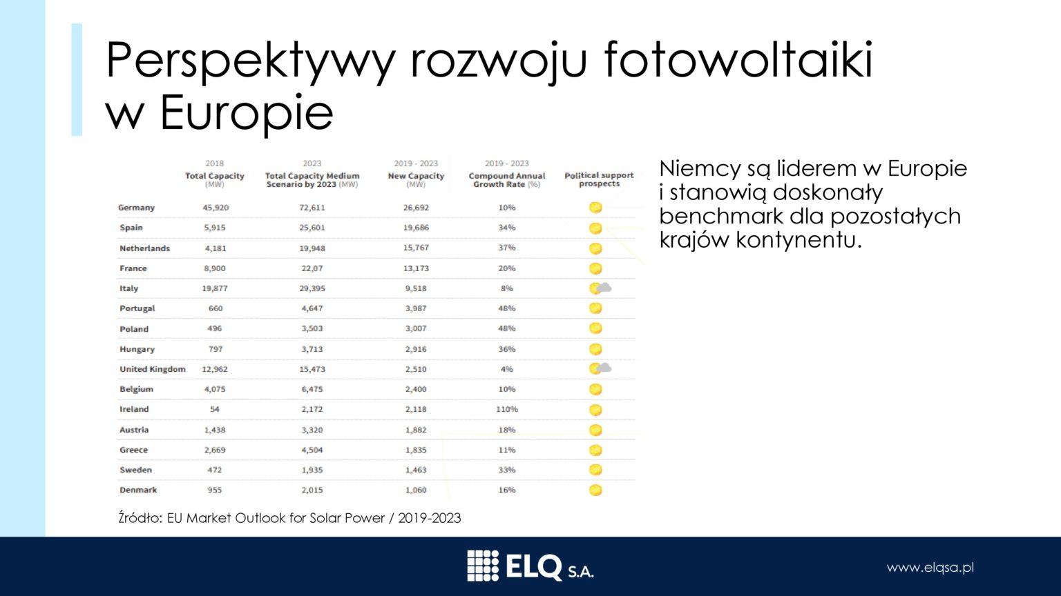Prezentacja_ELQ_ PL20