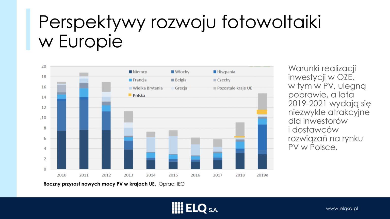 Prezentacja_ELQ_ PL21