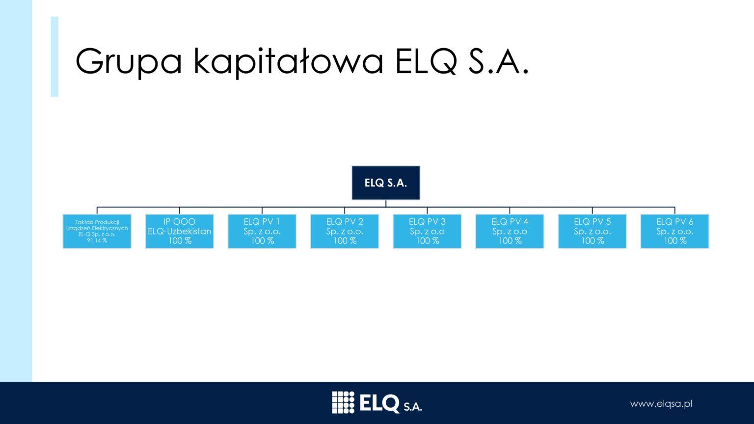 Prezentacja_ELQ_ PL16