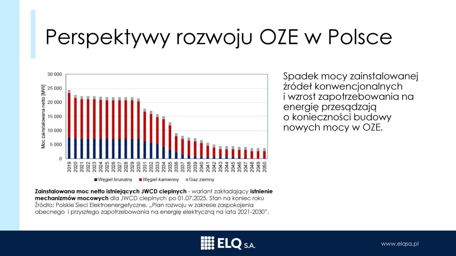 Prezentacja_ELQ_ PL24