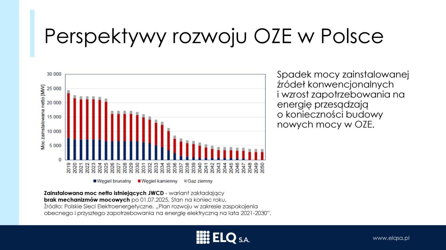 Prezentacja_ELQ_ PL25