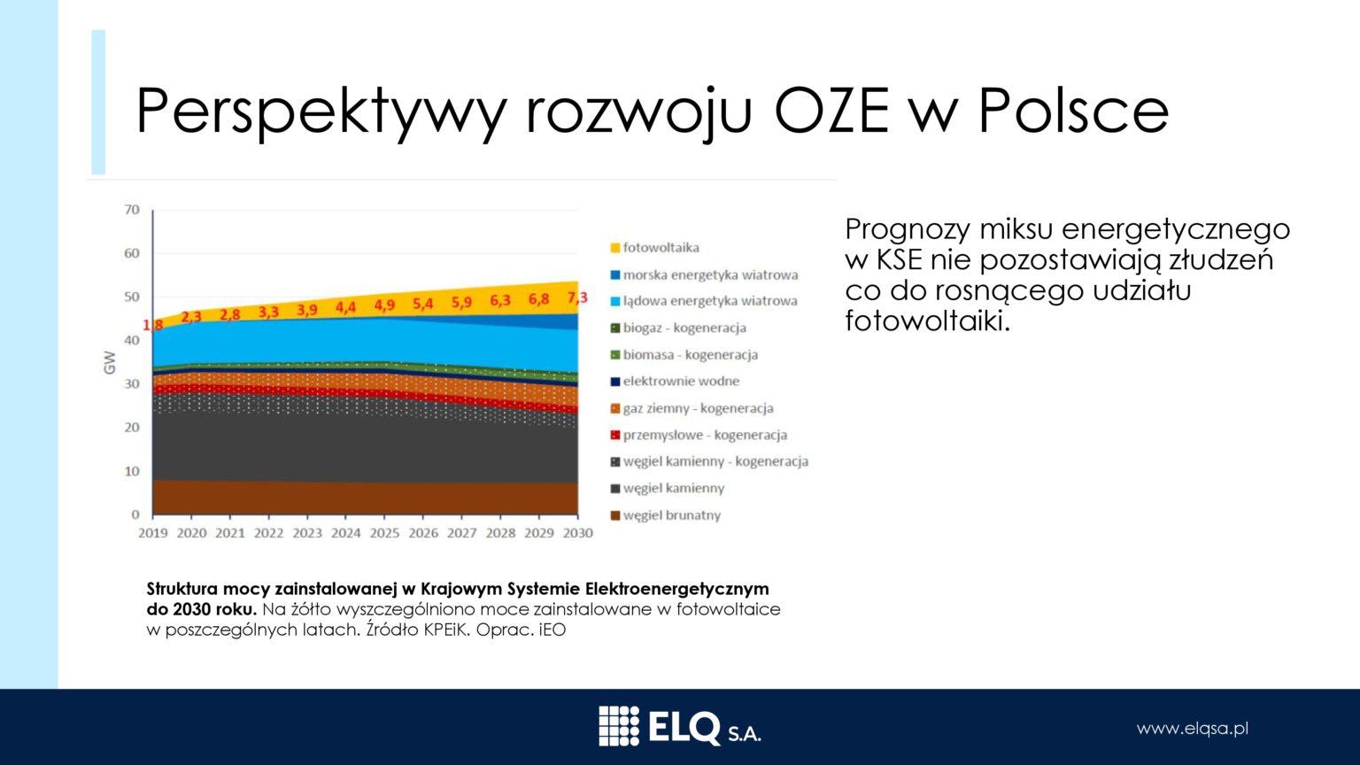 Prezentacja_ELQ_ PL26