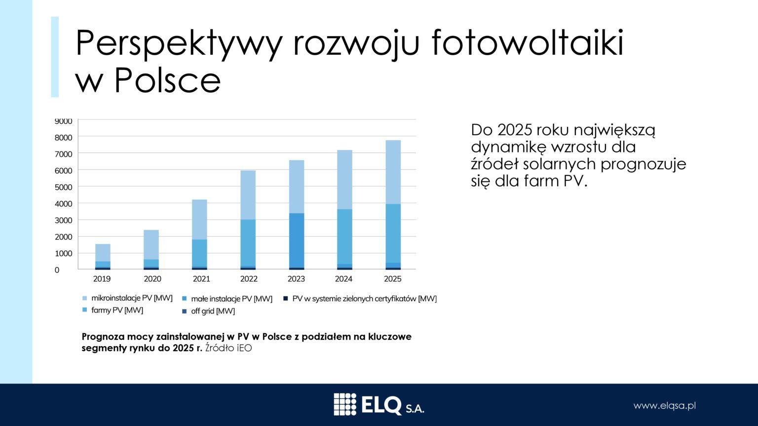 Prezentacja_ELQ_ PL27