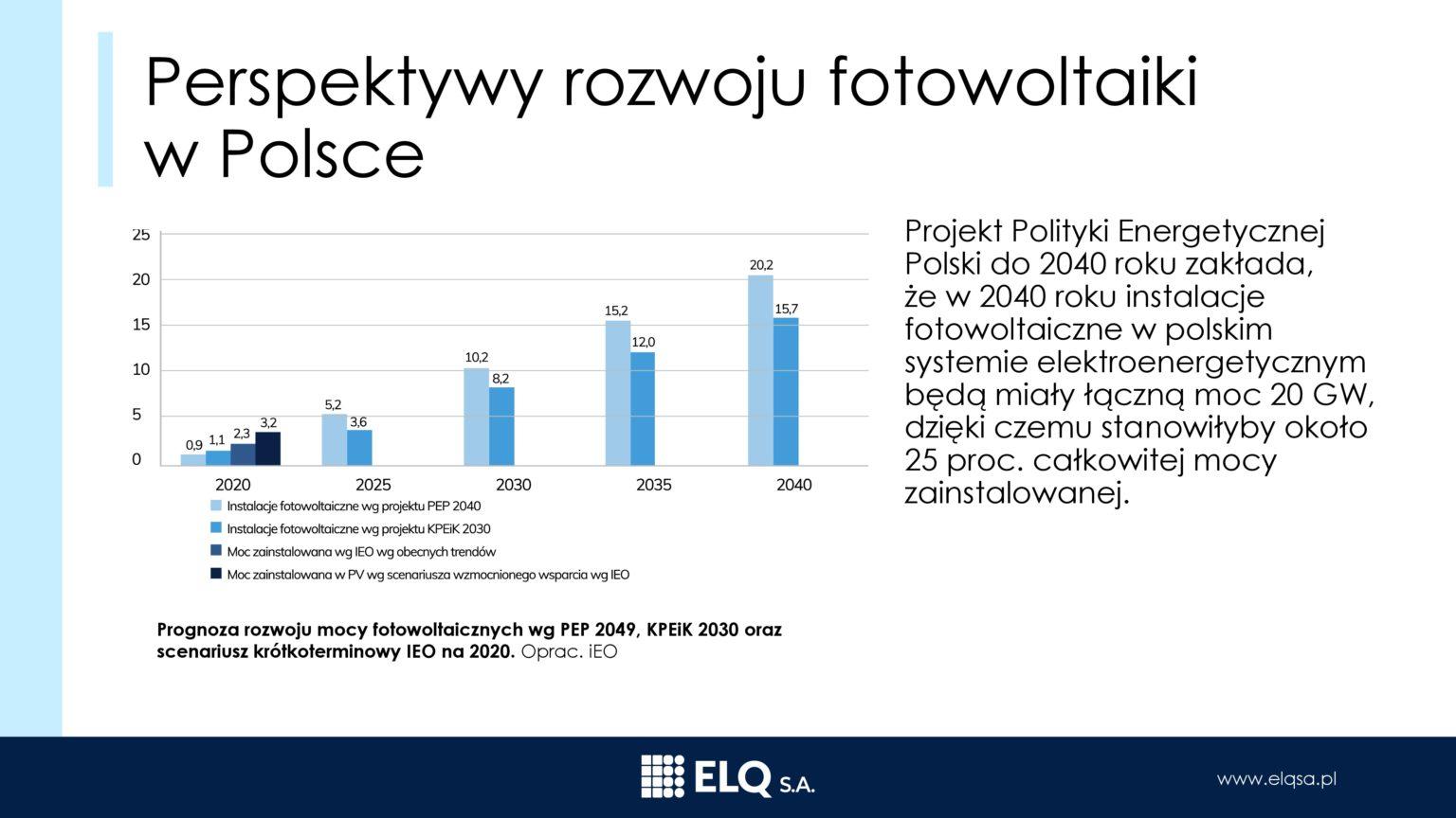 Prezentacja_ELQ_ PL29